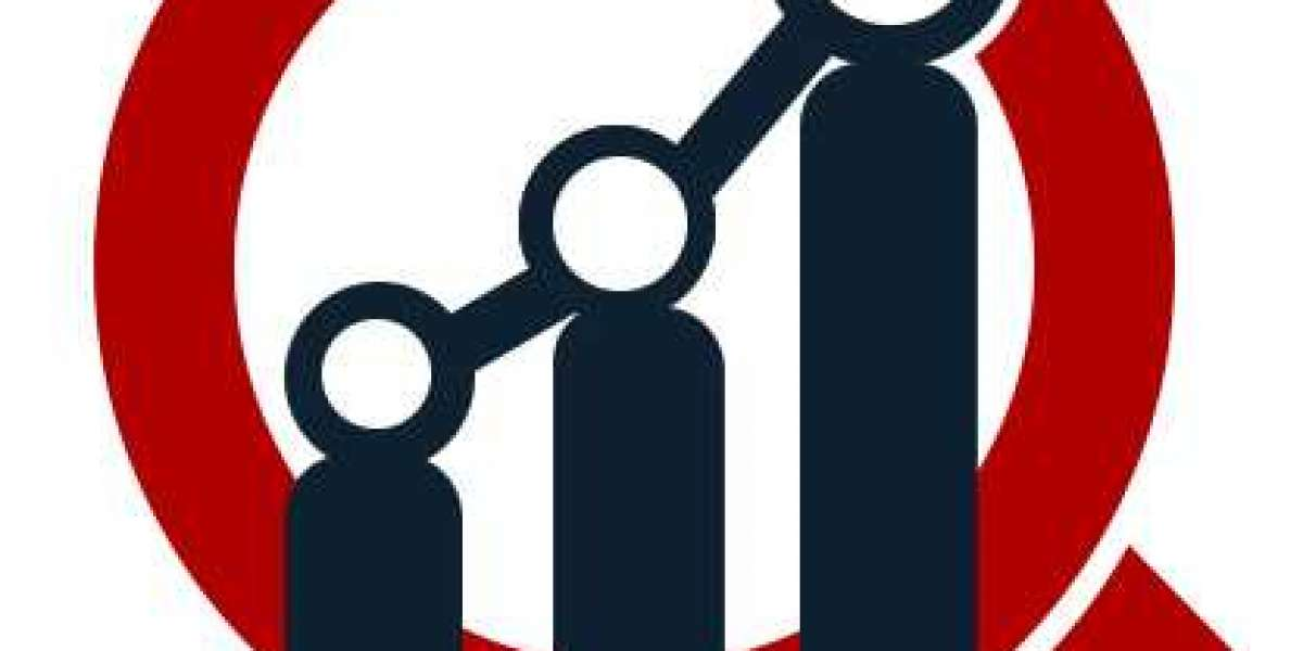Fixed Asset Management Software Market Report 2021 Segmentation, Trends and In-Depth Analysis till 2027