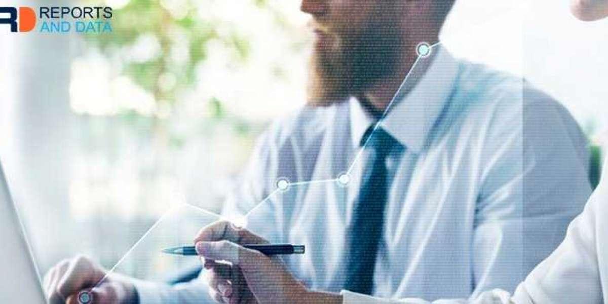 NanoSilica Market Size, Trends, Revenue Share Analysis, Forecast, 2020–2027