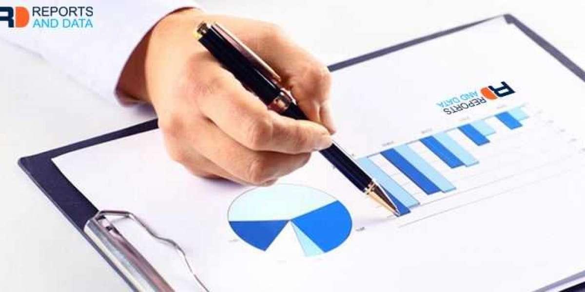 Human Capital Management (HCM) Market Size, Sales Revenue, Comprehensive Research Study, Demand, Growth, Segmentation an