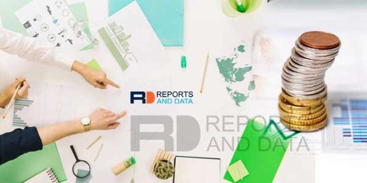 Electronic Clinical Outcome Assessment Solutions Market Trend, Forecast, Company Profiles and Key Players Analysis by 20